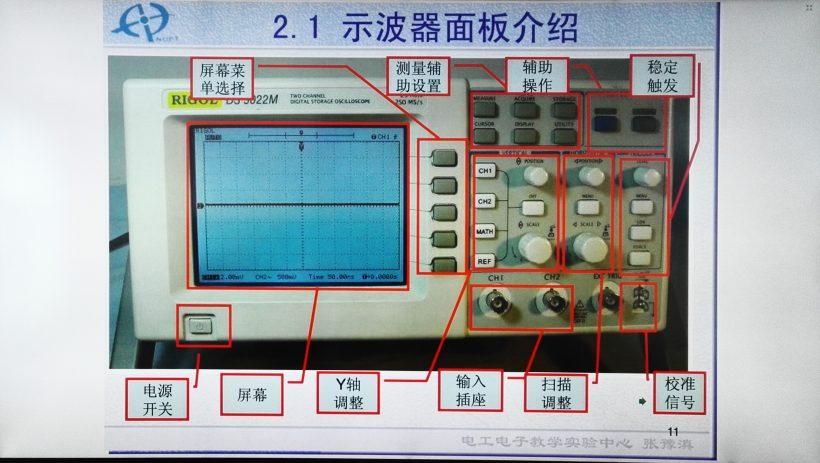 示波器面板介绍等相关知识图片